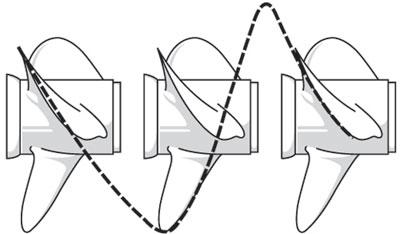 Propeller Trim